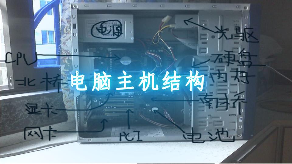 电脑主机结构