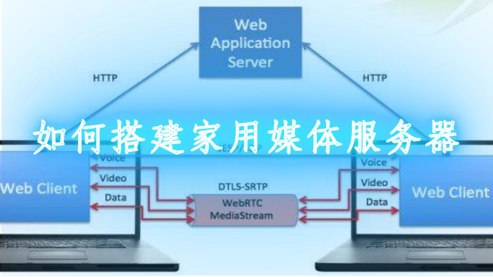 如何搭建家用媒体服务器