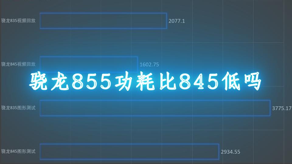 骁龙855功耗比845低吗