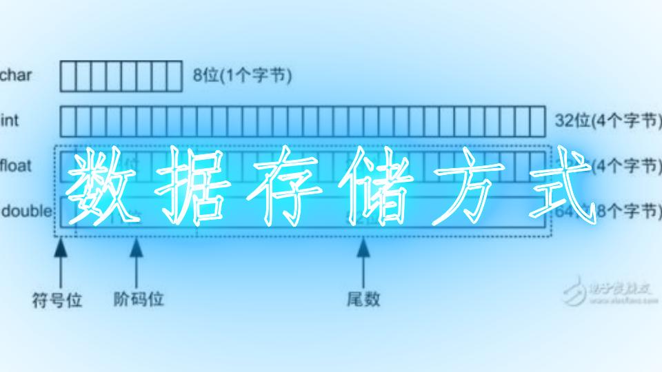 数据存储方式