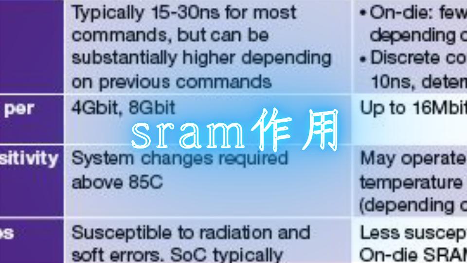 sram作用
