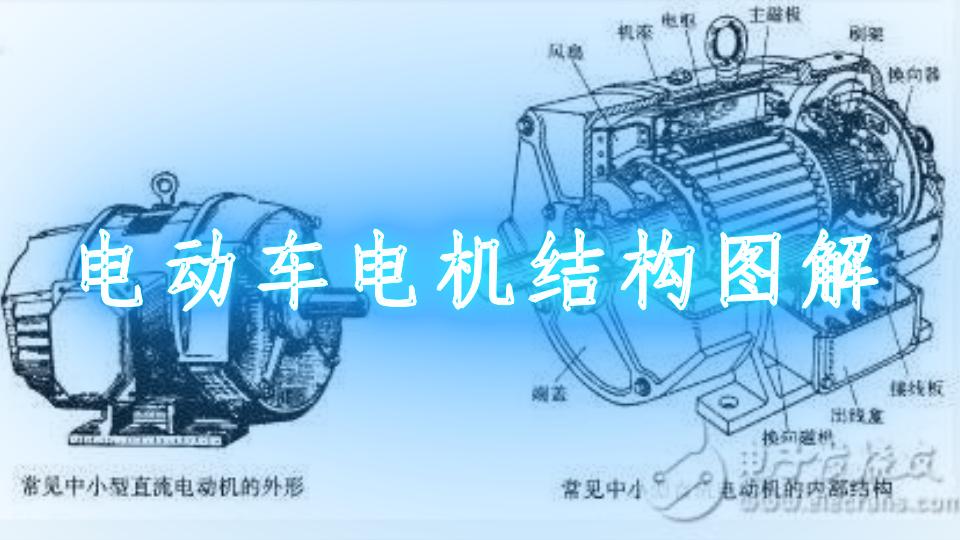 电动车电机结构图解