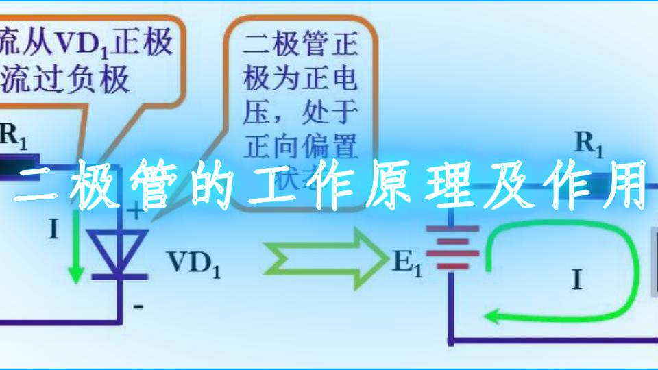 二极管的工作原理及作用
