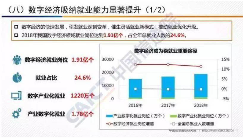 我国数字经济总量最新数据_我国经济gdp总量图