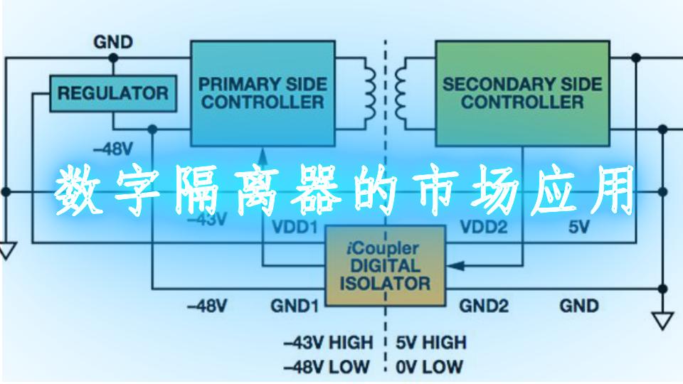 数字隔离器的市场应用