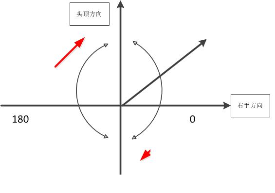 陀螺倾斜的原理_陀螺的力学原理