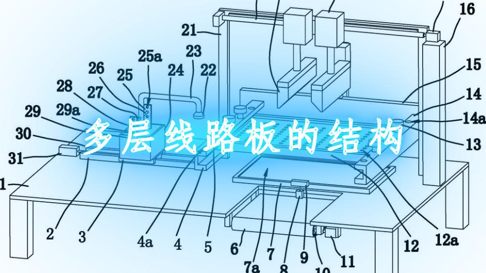 多层线路板的结构