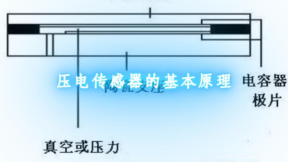 压电传感器的基本原理