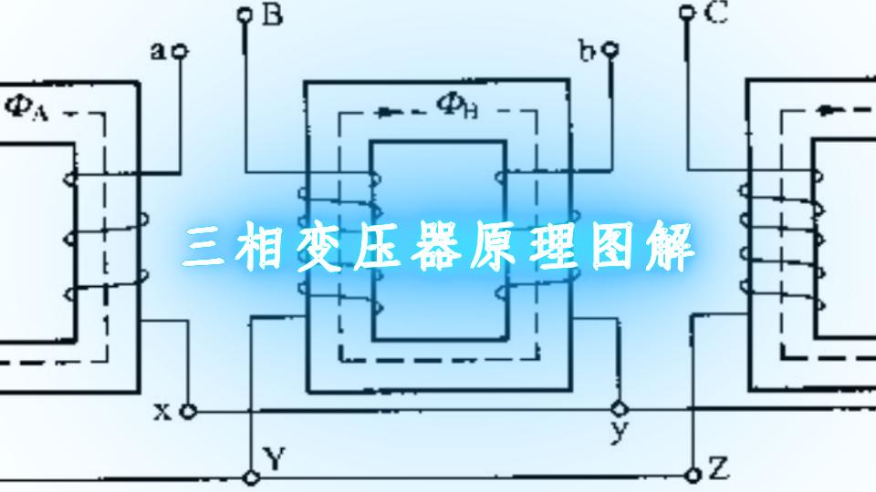 三相变压器原理图解