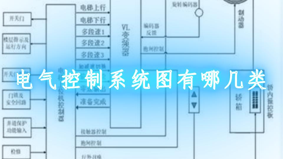 電氣控制系統圖有哪幾類
