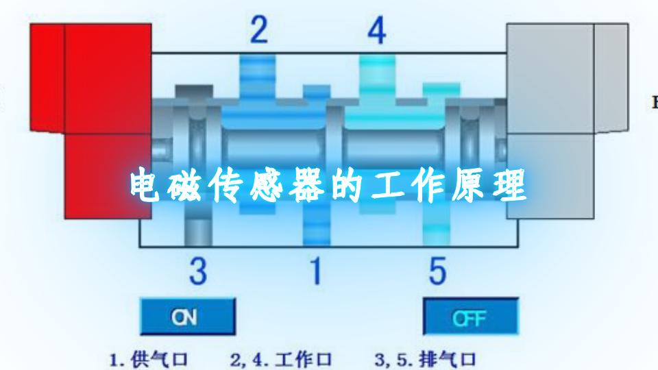 电磁传感器的工作原理