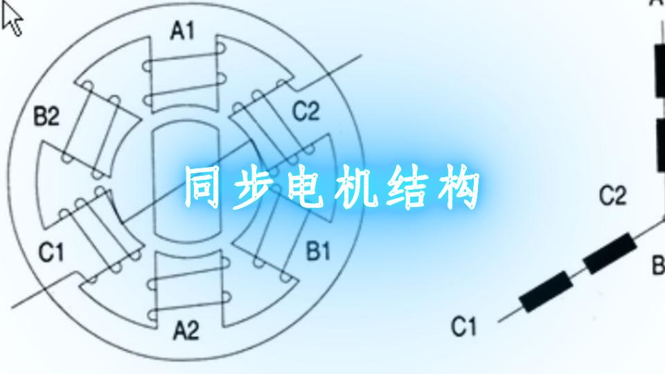 同步电机结构