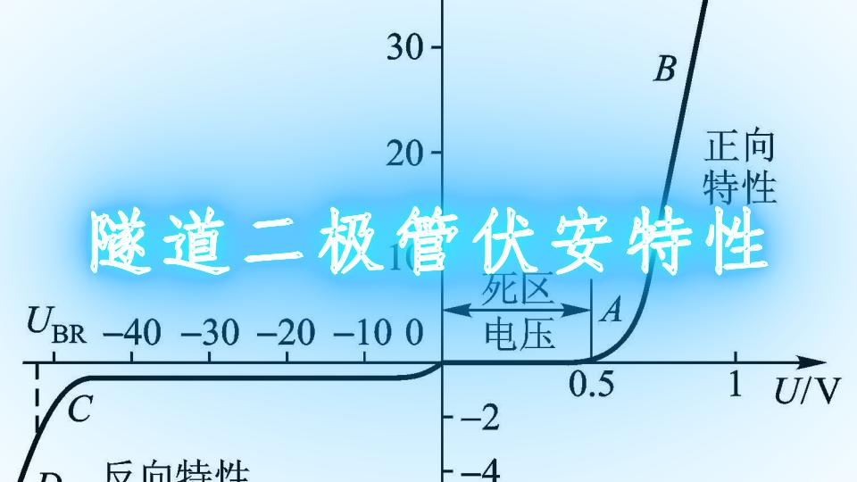 隧道二极管伏安特性