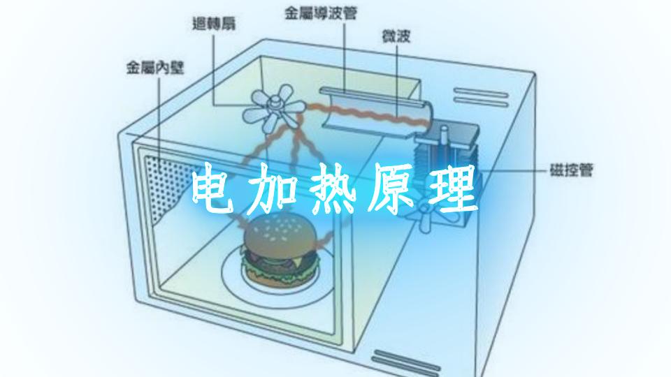 电加热原理