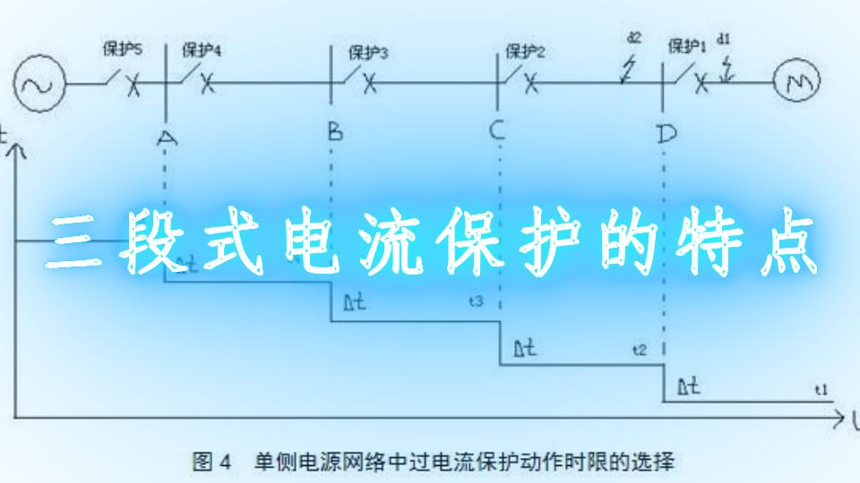 说明三段式保护的原理_三段式距离保护原理图