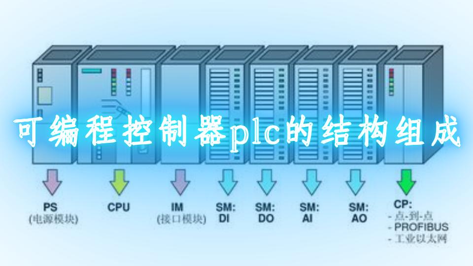 可編程控制器plc的結構組成