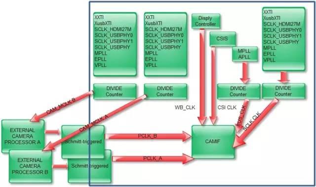 论述cdma cd的工作原理_努力工作图片
