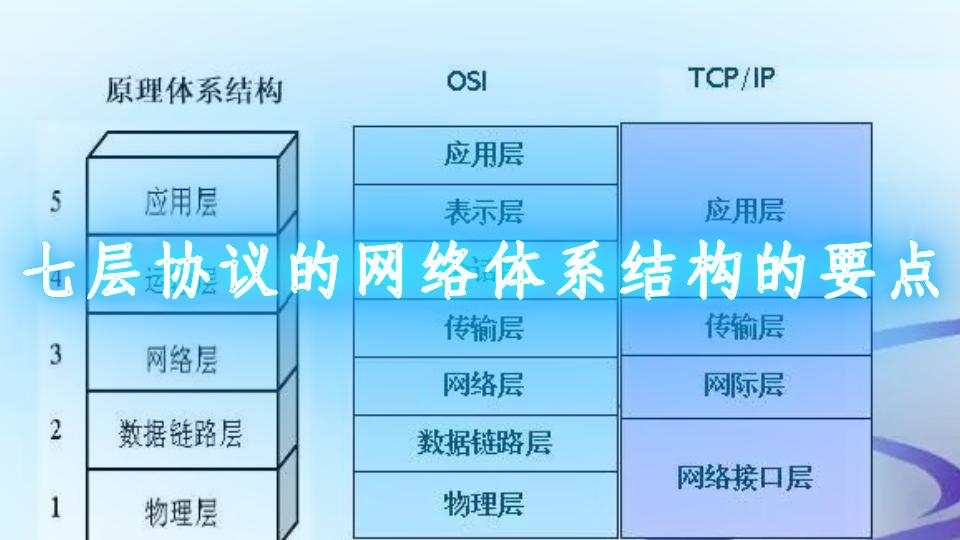 七层协议的网络体系结构的要点