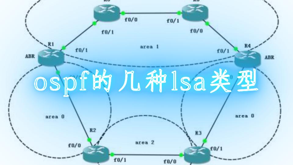 ospf的几种lsa类型