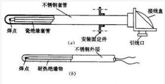 测温线的工作原理_红外图像测温原理