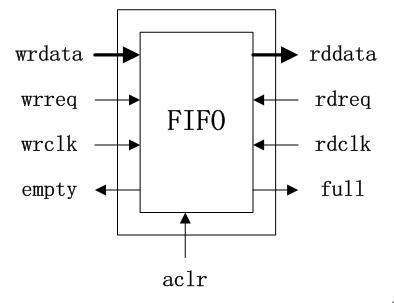 信息存储中的编码原理_生活中的编码手抄报