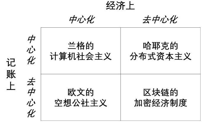 政治经济学两个总量相等问题_竺可桢两个问题图片