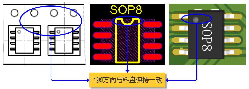 SMD封装设计规范示意图2