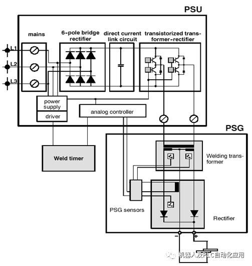 图像中频通道的工作原理_机床工作平台和通道