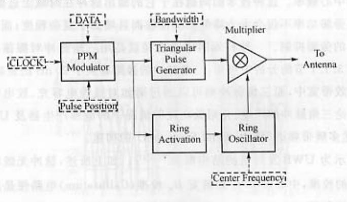 气的原理 湛若水pdf_传感器原理及应用pdf
