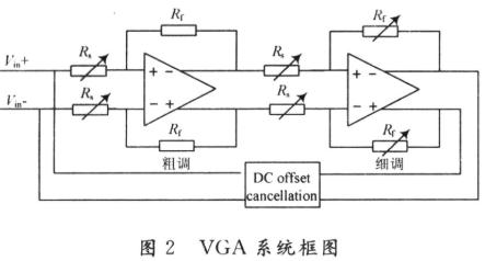缓速器的发展 原理和应用研究_研究碳量子点的应用