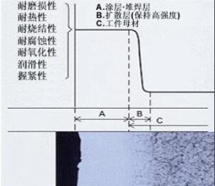 小缝隙吸水什么原理_老龙吸水是什么姿势