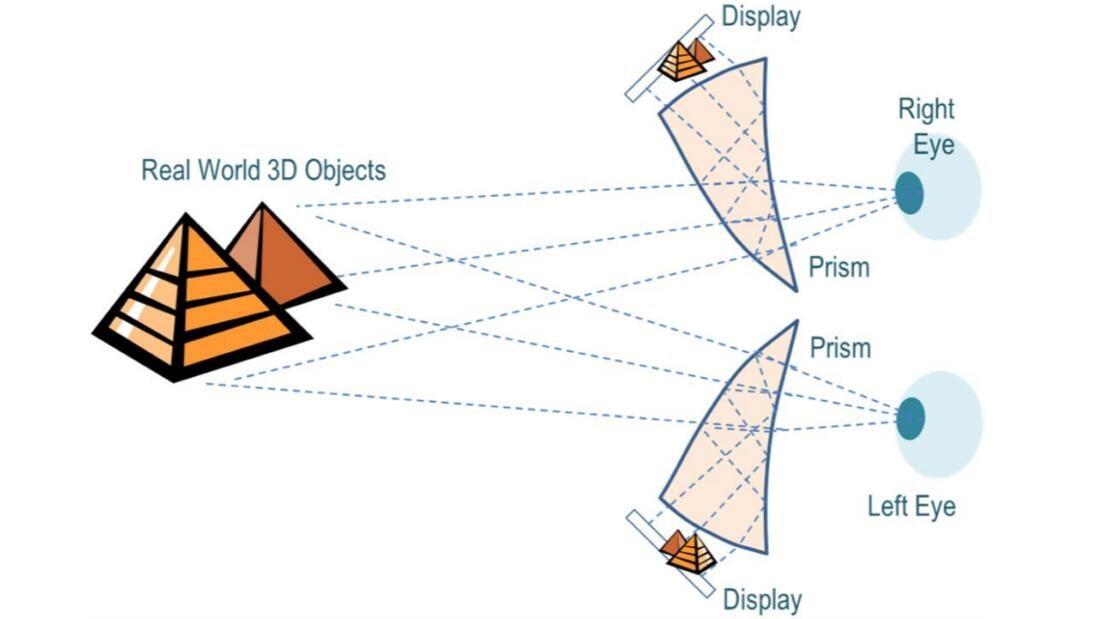 OLED柔性屏與LCD柔性屏是如何實現透明的