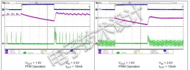 关于开关电源噪声控制方案介绍
