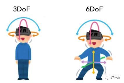 3DoF交互难以适应市场  苹果MR头戴设备新专利曝光