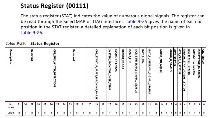 浅谈FPGA配置状态字寄存器Status Register的调试