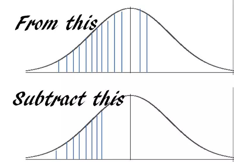 基于Python脚本的R语言的函数