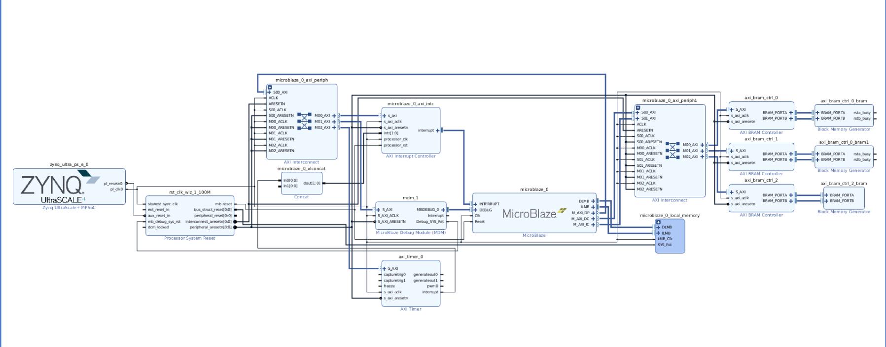 如何利用MicroBlaze实现大内部存储器设计