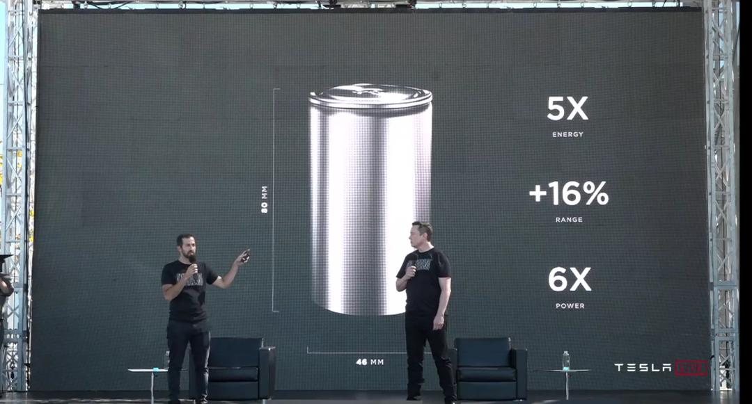 """特斯拉发布""""4680无极耳电池"""" 成本降低但性能却大大提升"""