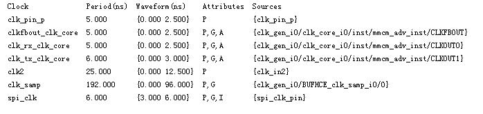 FPGA案例之衍生时钟约束