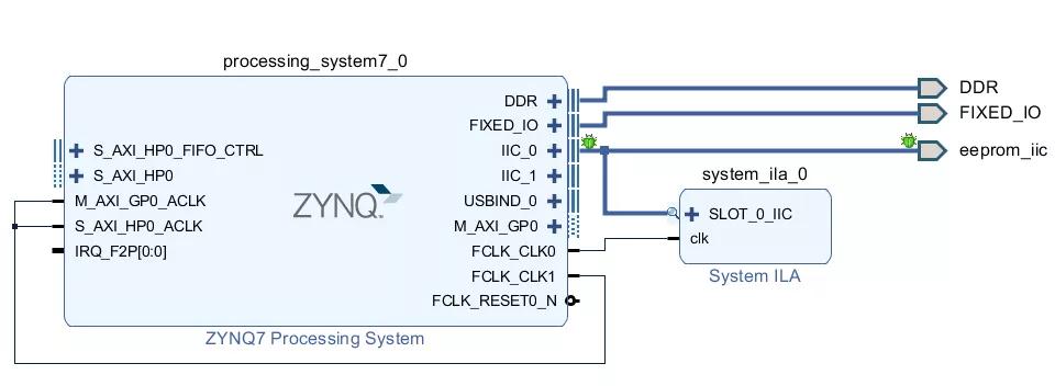 基于zynq7000的linux系統搭建設計