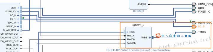 以xc7z010 SOPC為例的DRM-KMS方案分析