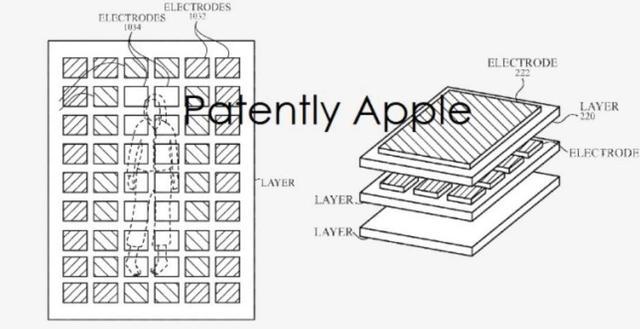 苹果3项新专利申请并通过授权 逐渐延伸到家居领域