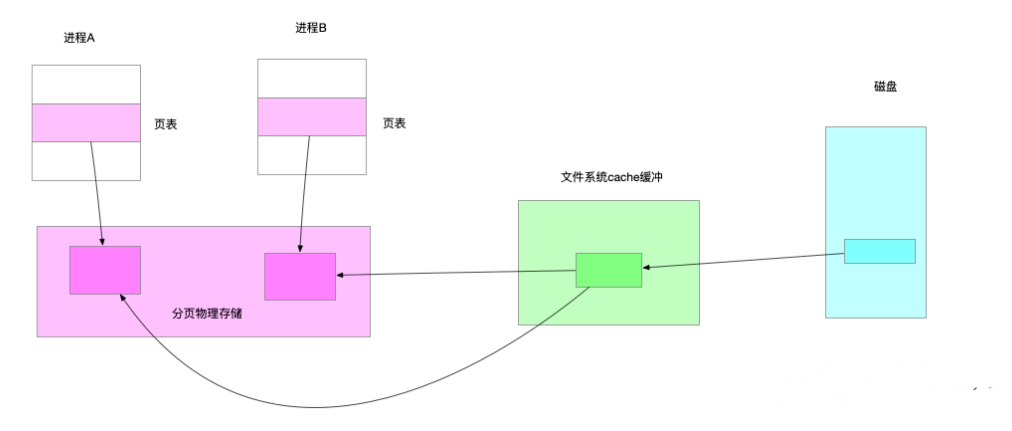 图片数据隐藏的原理_隐藏表白图