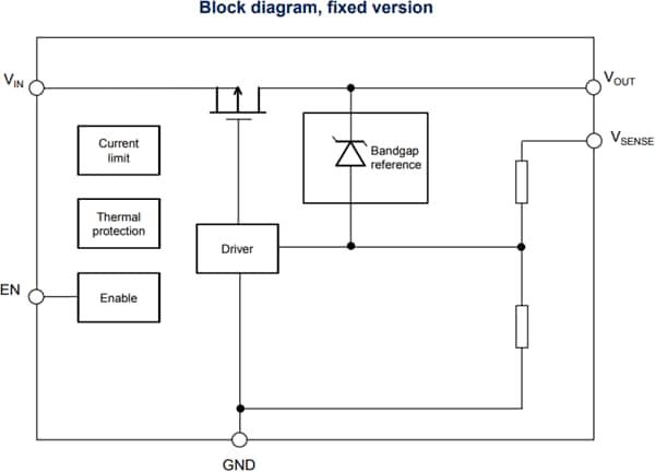 LDO40LPU50RY STMicroelectronics LDO40L 低压差稳压器