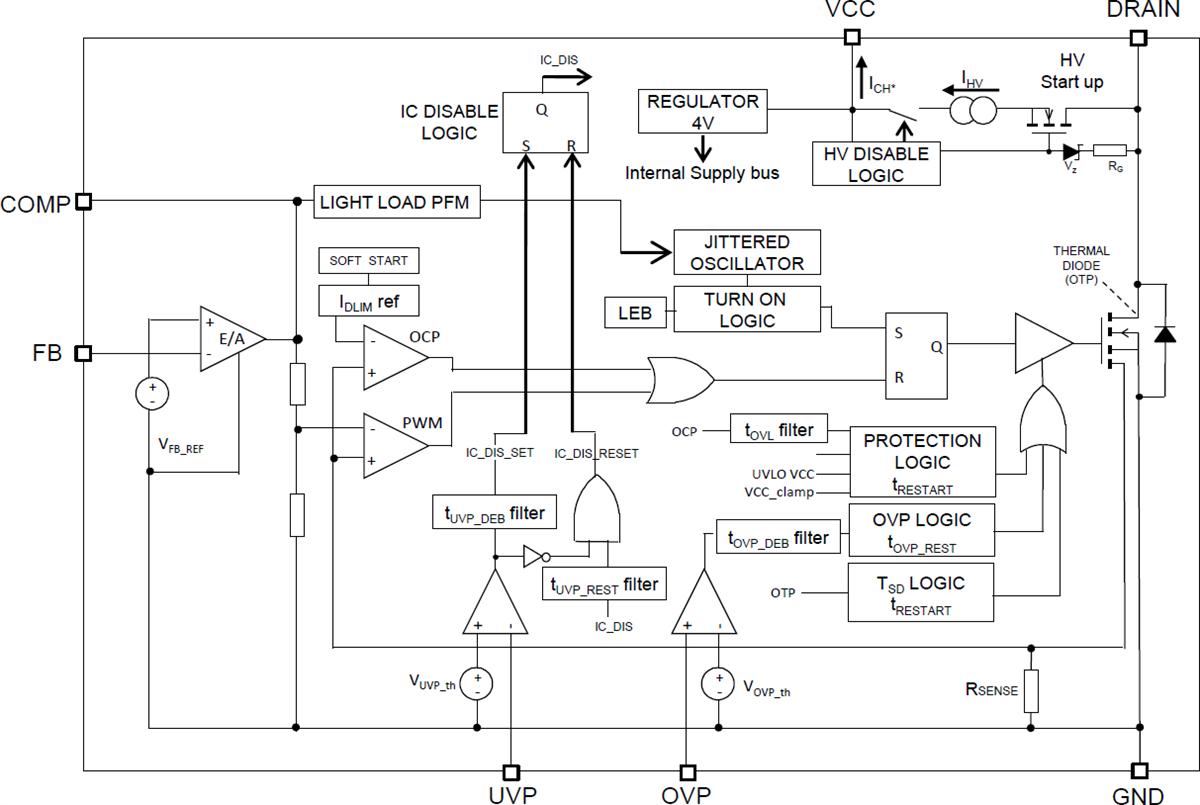 VIPER318LDTR STMicroelectronics VIPer31高压转换器