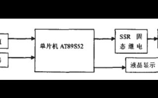基于AT89S52单片机和DS18B20温度传感器实现qy88千赢国际娱乐温度控制系统的设计