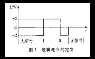基于ARM微控制器PC2104实现曼彻斯特码转换电路的应用设计