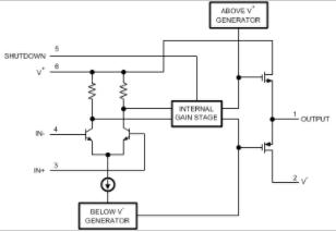 LMV951放大器的性能特性及应用优势