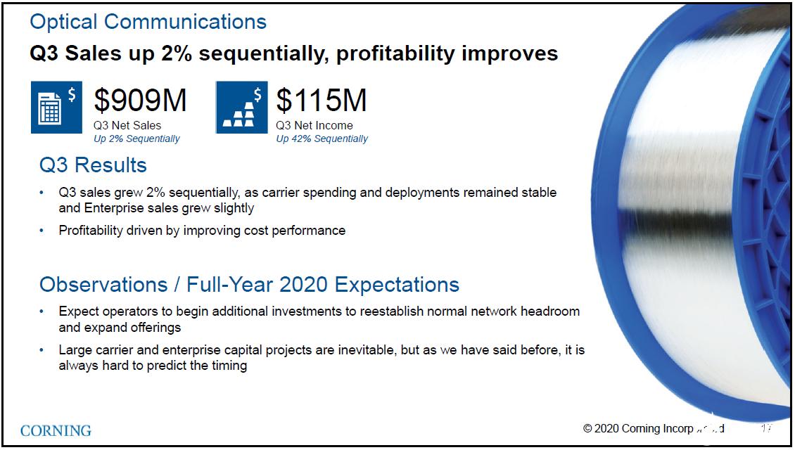 Q3季度康宁实现营收30亿美元,推出了面向5G的连接方案-Evolv