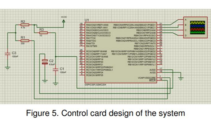 如何使用dsPIC33F系列单片机实现单相逆变器的设计